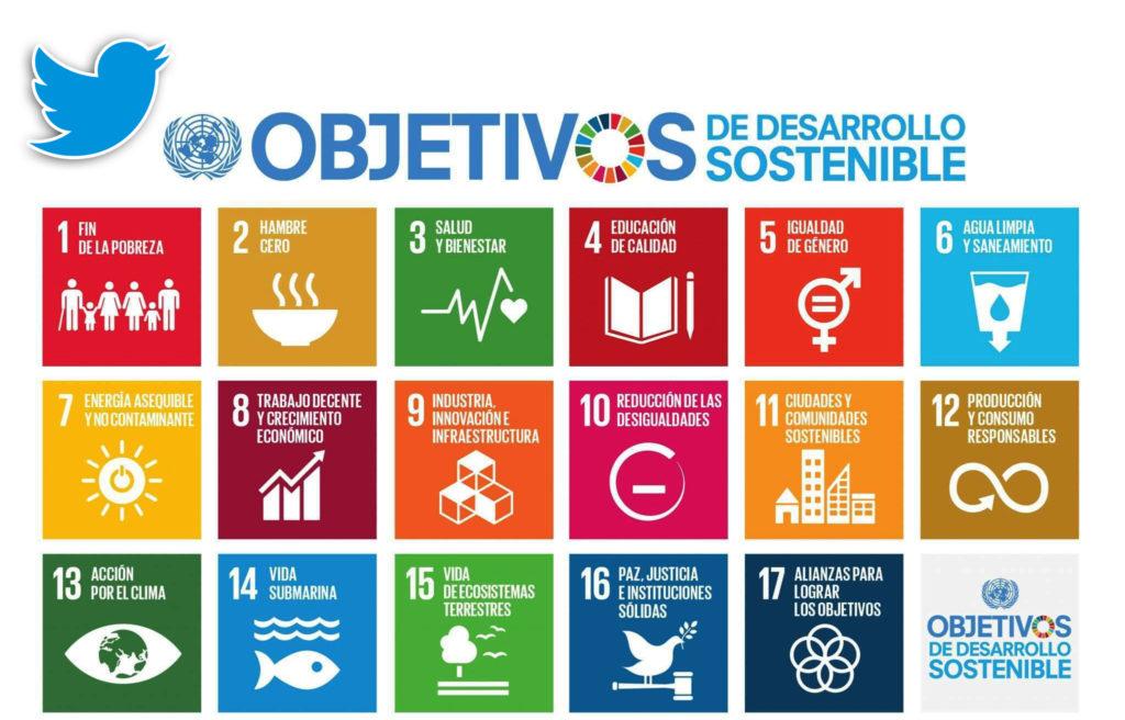 Agenda 2030. Objetivos de Desarrollo Sostenible.